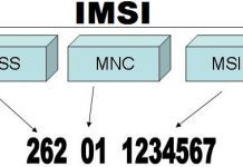 Find iPhone IMSI Number