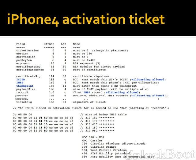 Baseband activation tickets