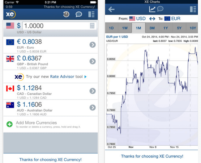 currency convert iPhone