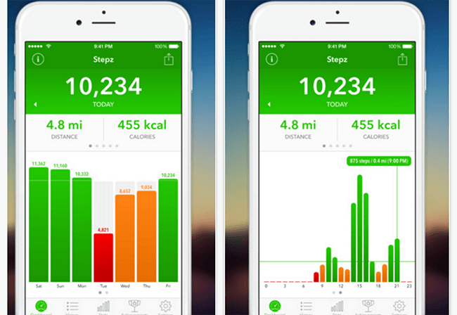 Best 5 Free Pedometer Apps For Iphone To Download In 2018