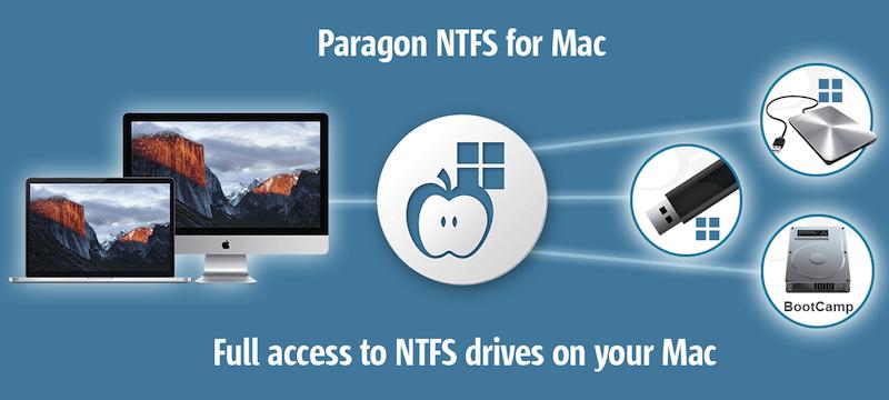 Read NTFS on Mac