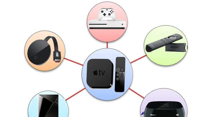 best apple tv alternatives