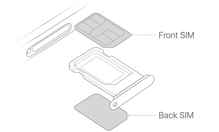 insert two sim cards in iphone xs max